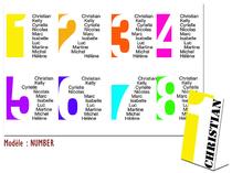 Plan de table - Graphique